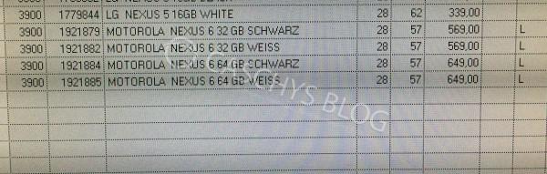 Tarif Nexus 6