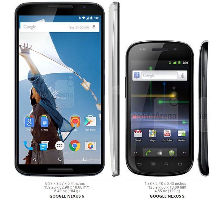 Nexus 6 vs Nexus S
