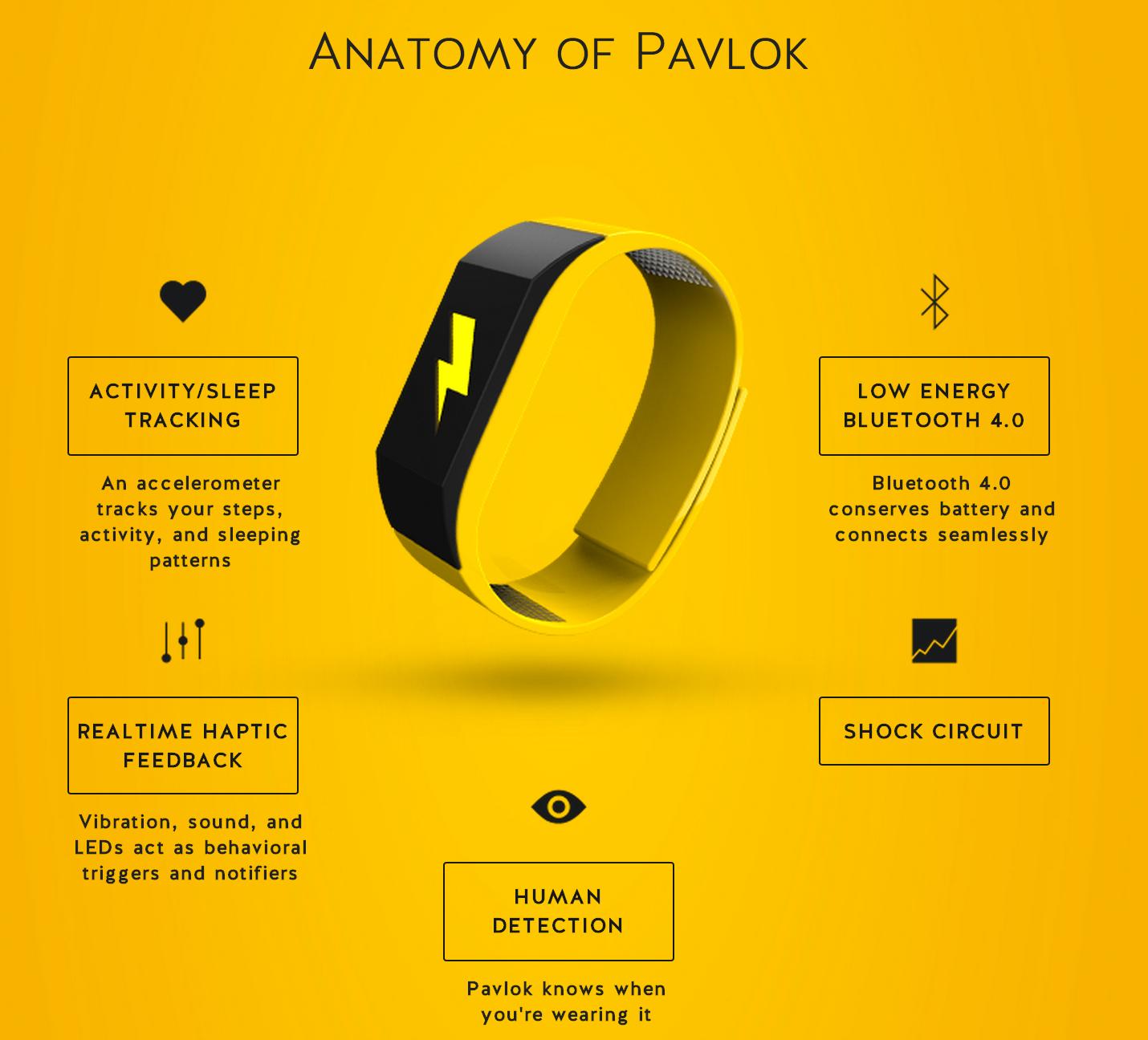 pavlok-bracelet-connecte-electrochoc