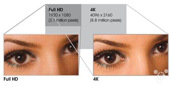 Sharp des écrans en 4K ou en UltraHD