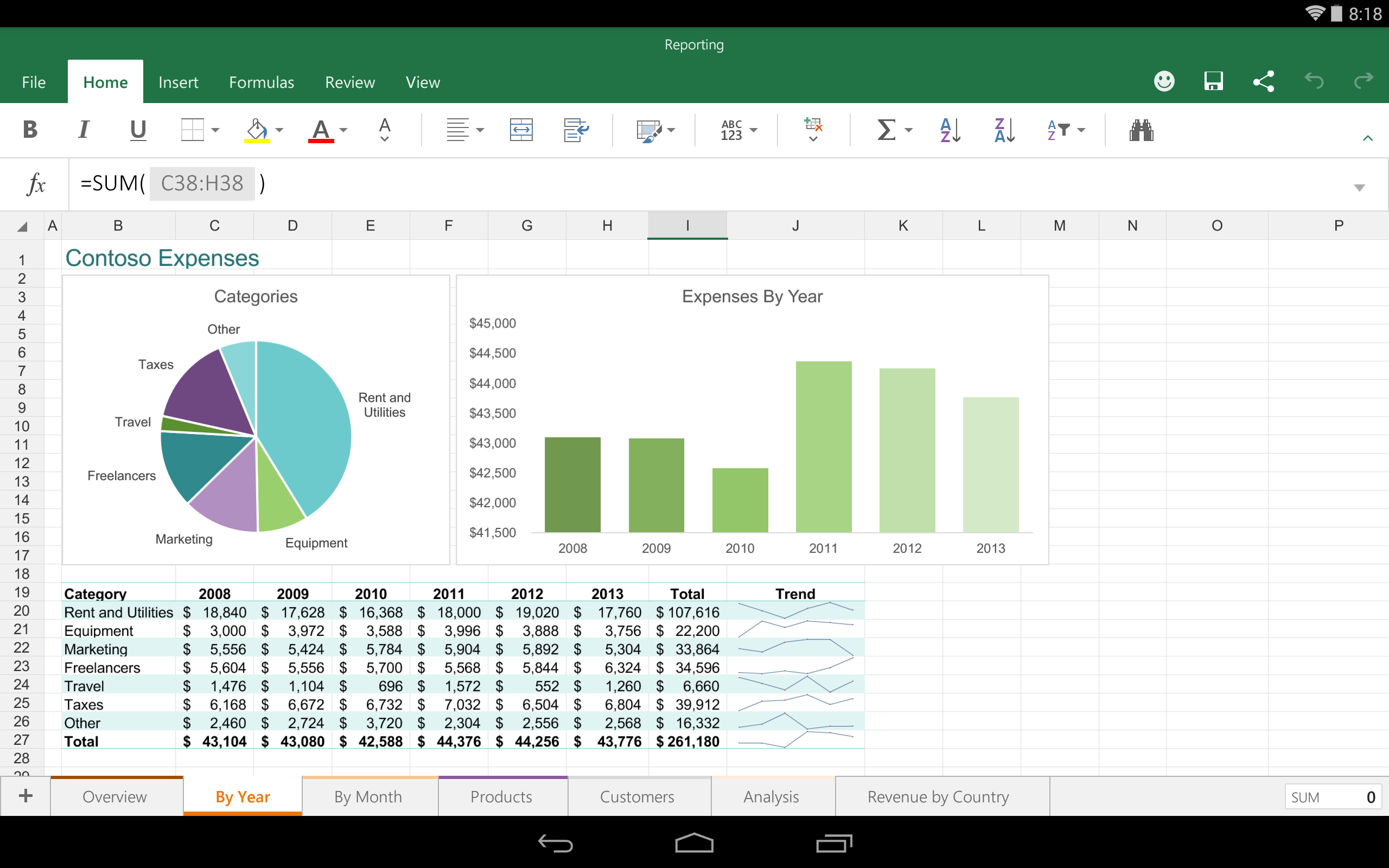 Excel tablettes android