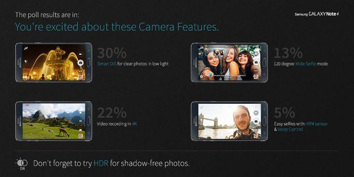 capteur photo Galaxy Note 4