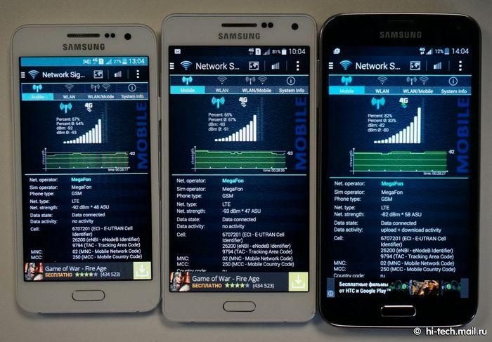 Galaxy A3 vs Galaxy A5 vs Galaxy S5
