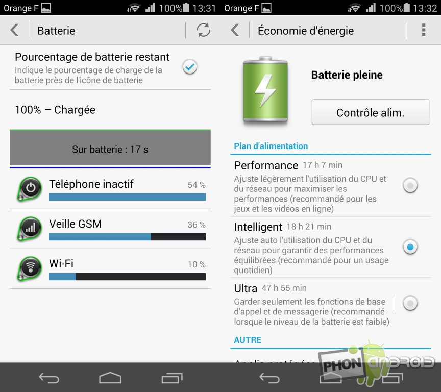 Huawei Honor 6 batterie