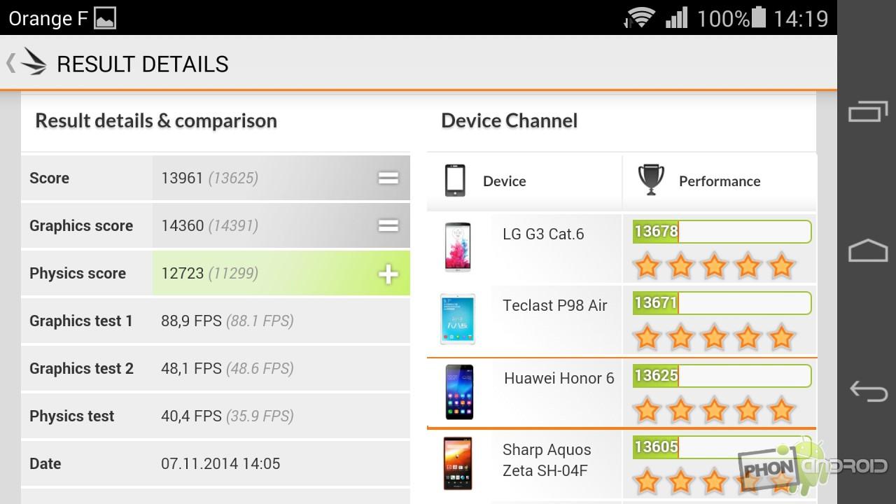 Huawei Honor 6 3D Mark