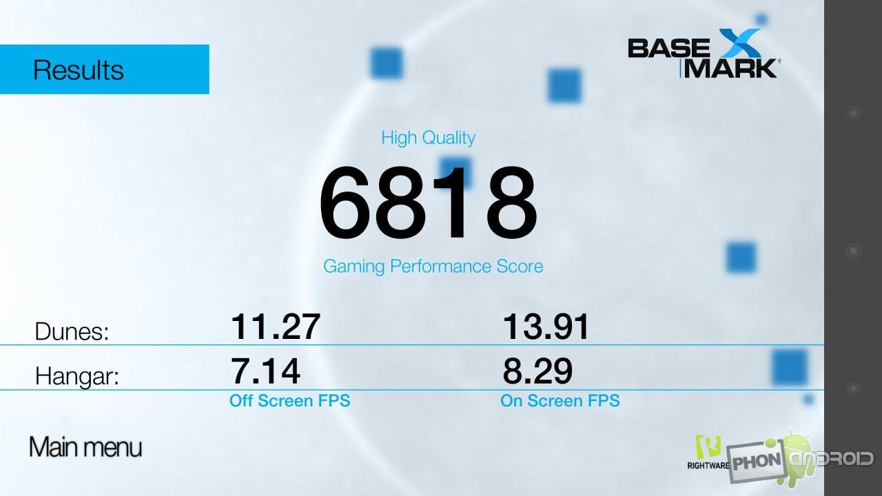 Huawei Honor 6 Basemark high