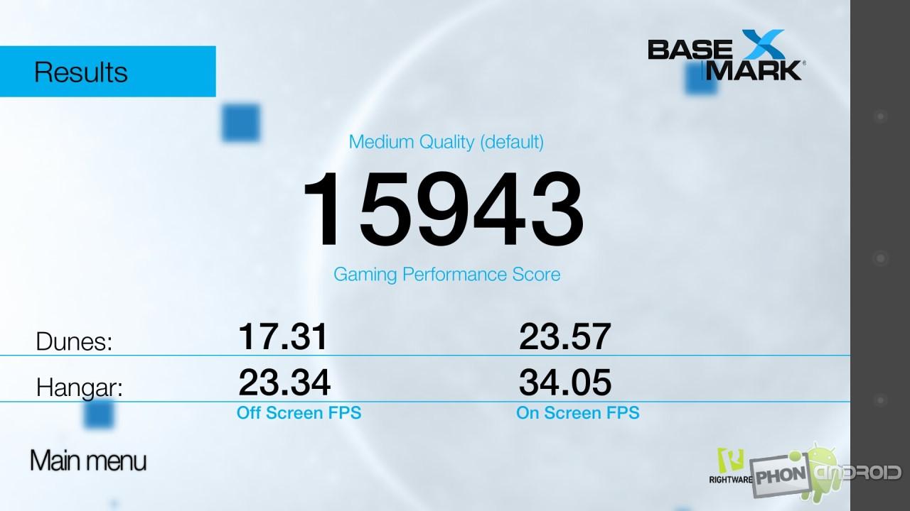 Huawei Honor 6 Basemark