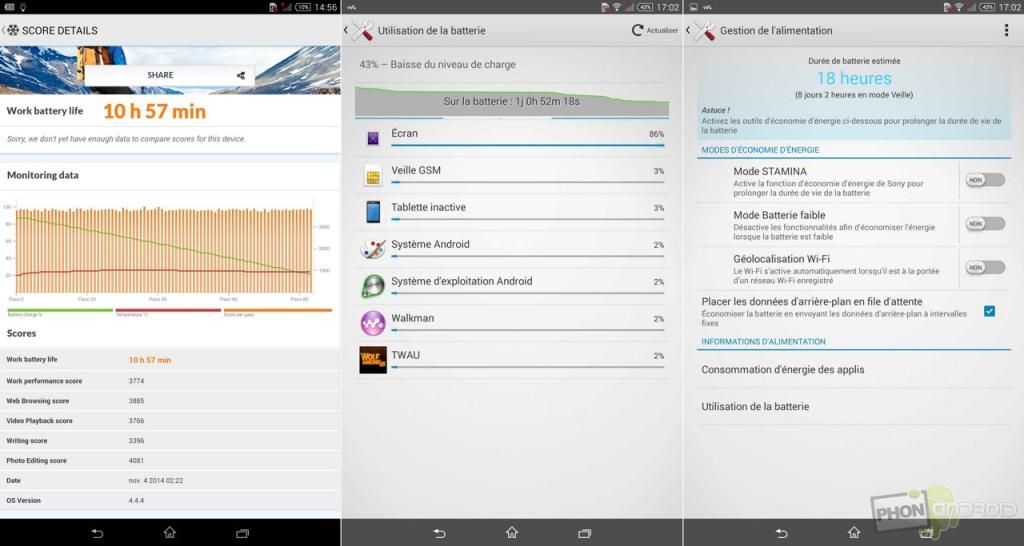 sony xperia z3 tablet compact autonomie
