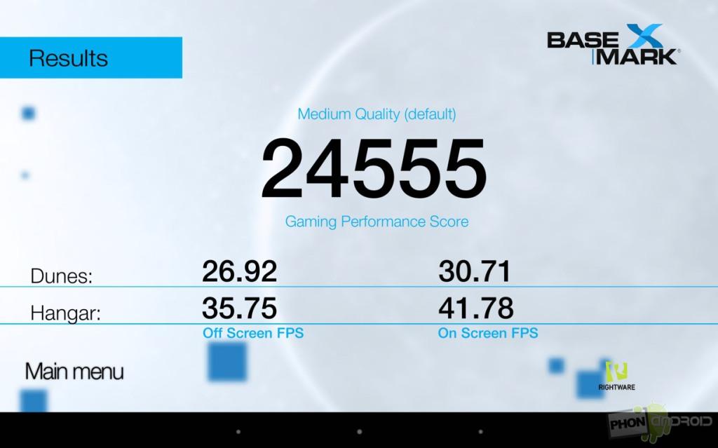 sony xperia z3 tablet compact basemark x medium