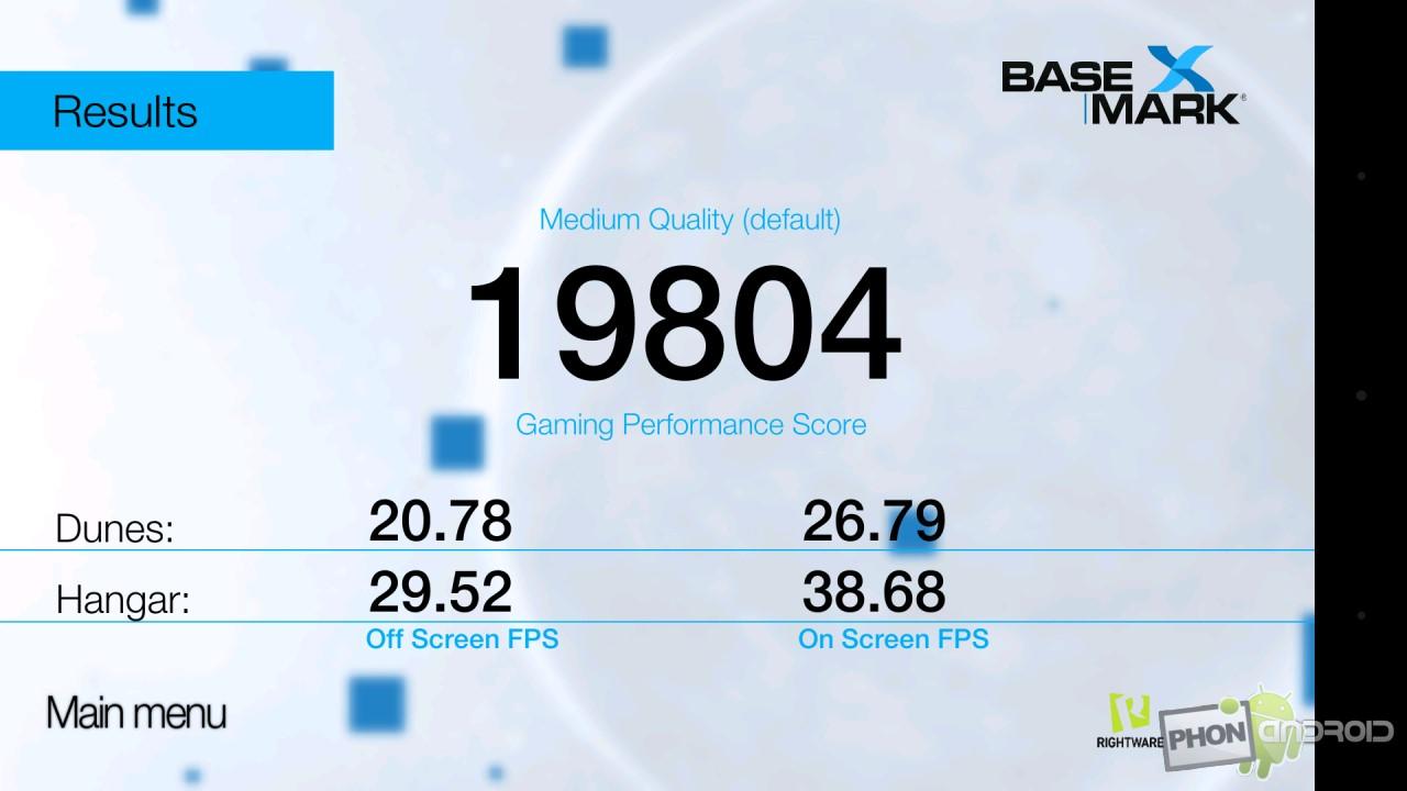 Test HTC Desire Eye Basemark avec détail moyen