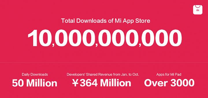 xiaomi app store france
