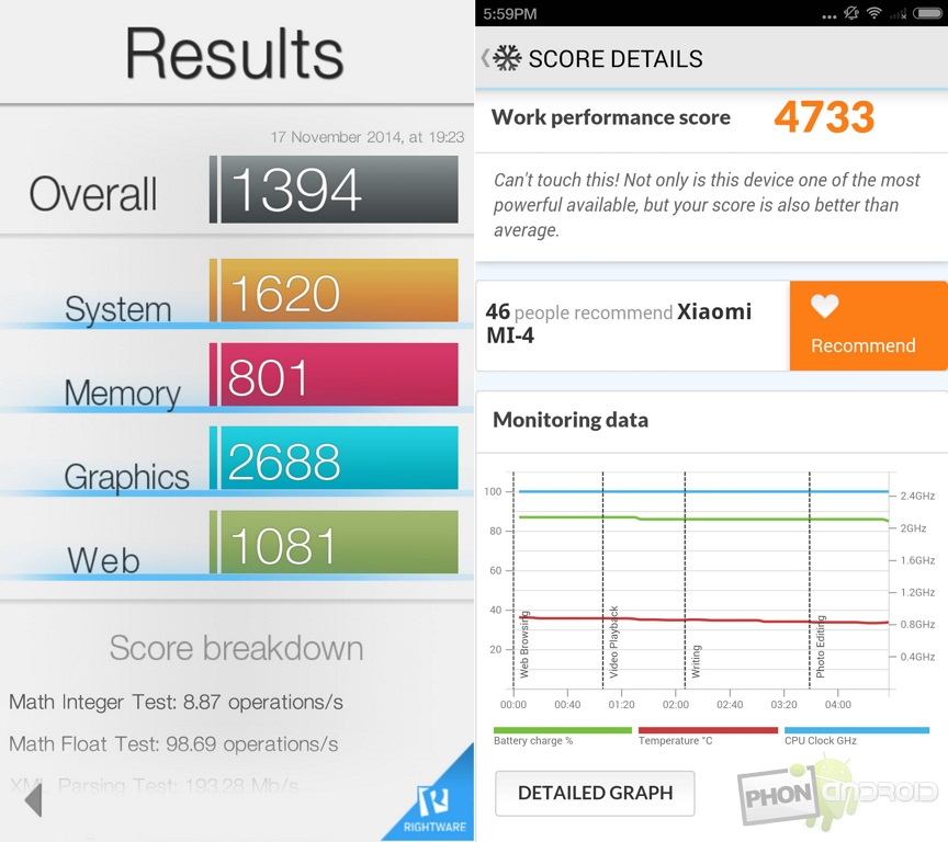 xiaomi mi4 benchmark pc mark