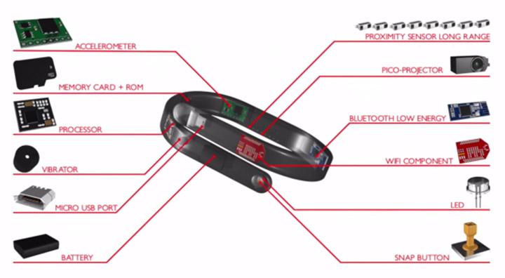 cicret bracelet projecteur ecran