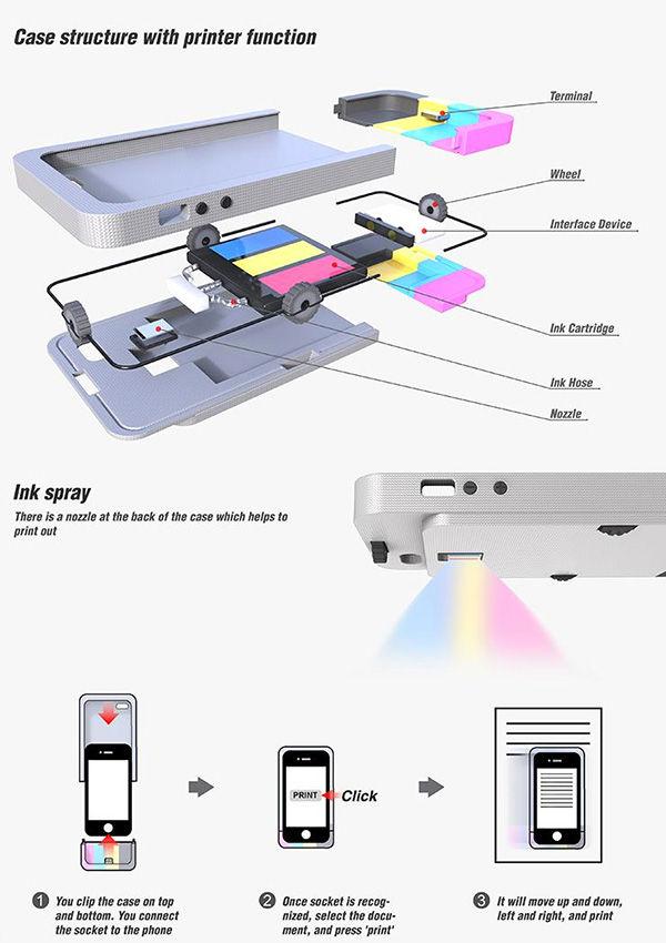 Coque Imprimante