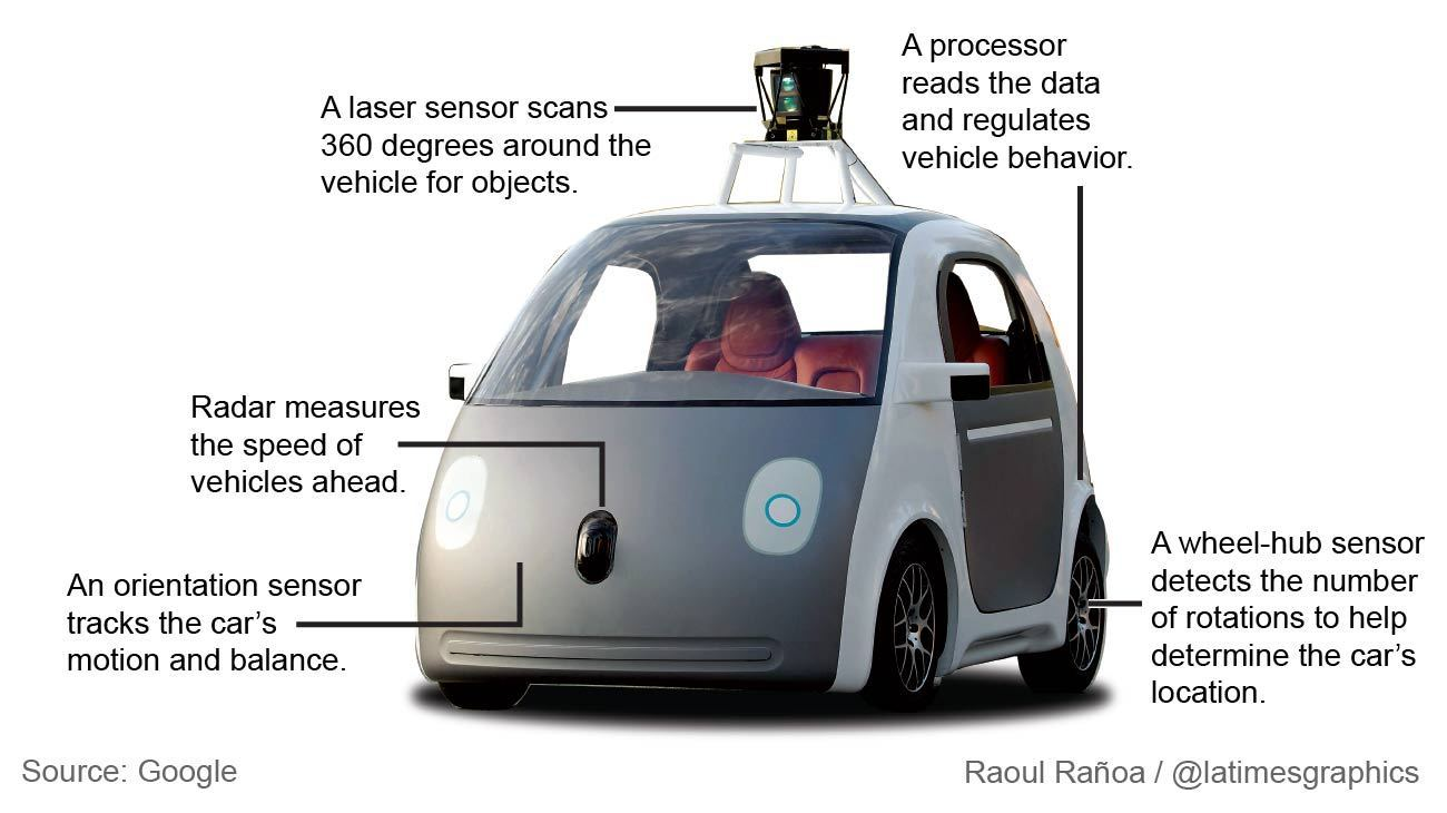 google car protype