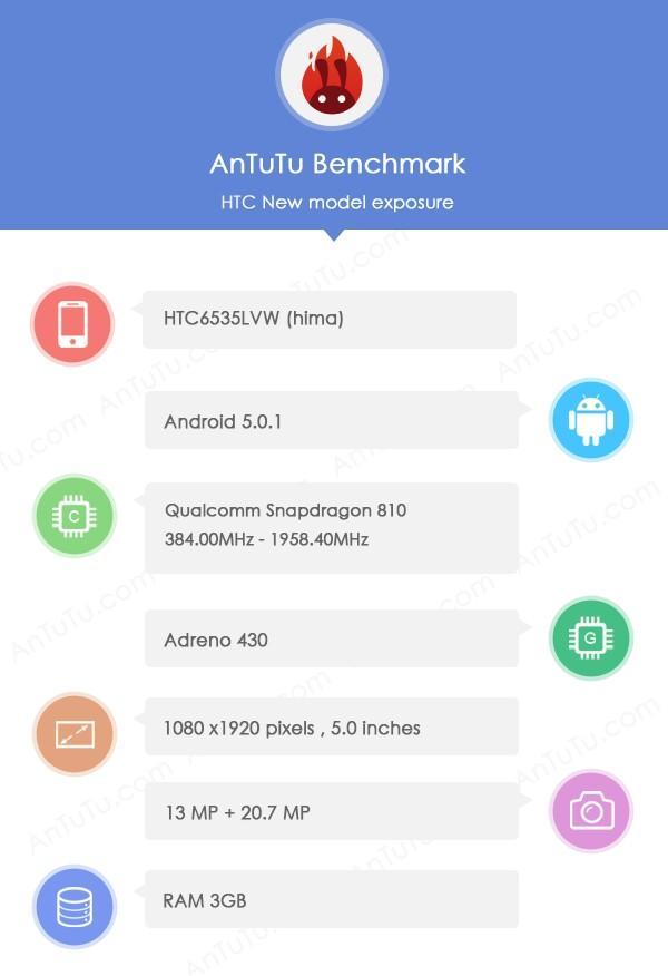 HTC Hima sur AnTuTu