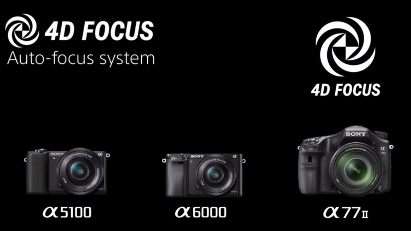 sony 4D Focus alpha 7s ces 2015