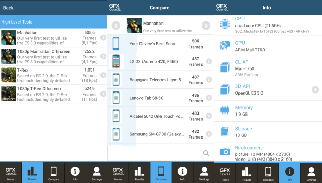 Ulefone Be Pro benchmark GFXBench
