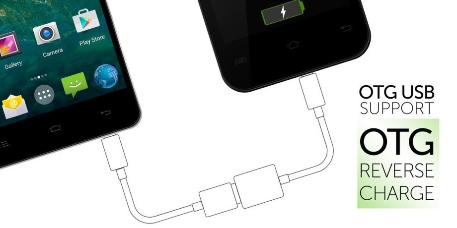 le allview p6 energy peut recharger les smartphones