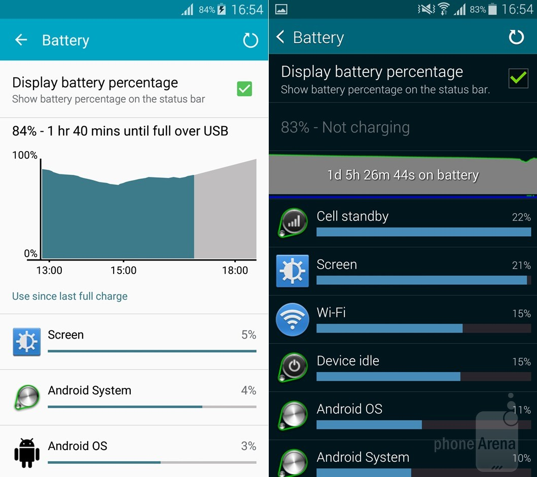 touchwiz android lollipop vs kitkat comparatif des deux versions de linterface