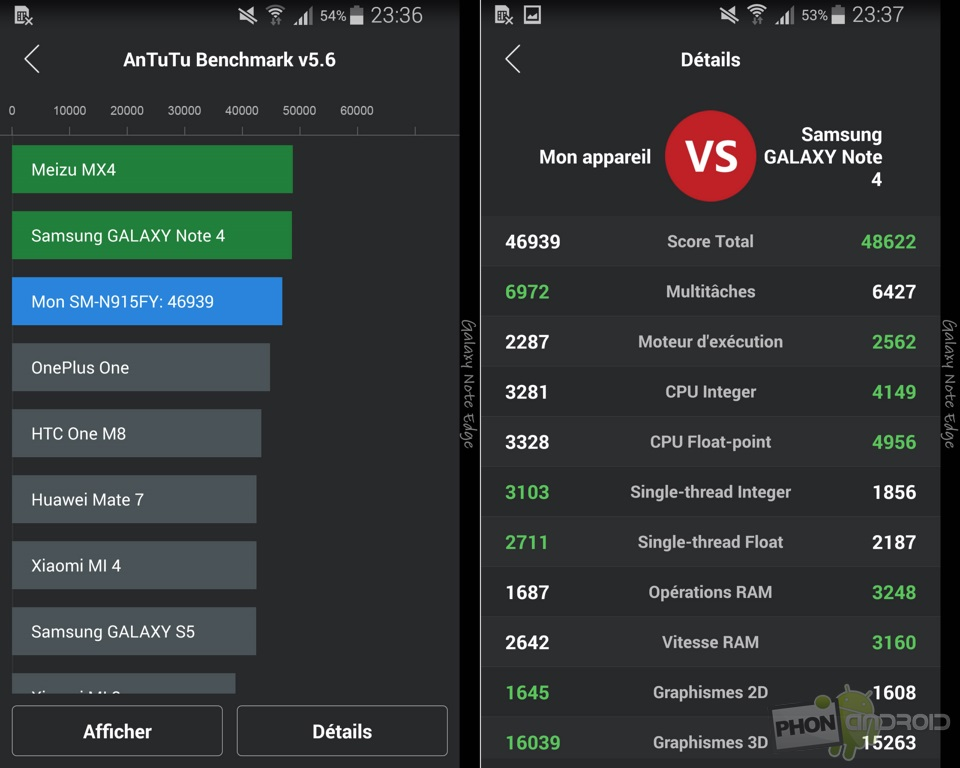 galaxy note edge benchmark antutu