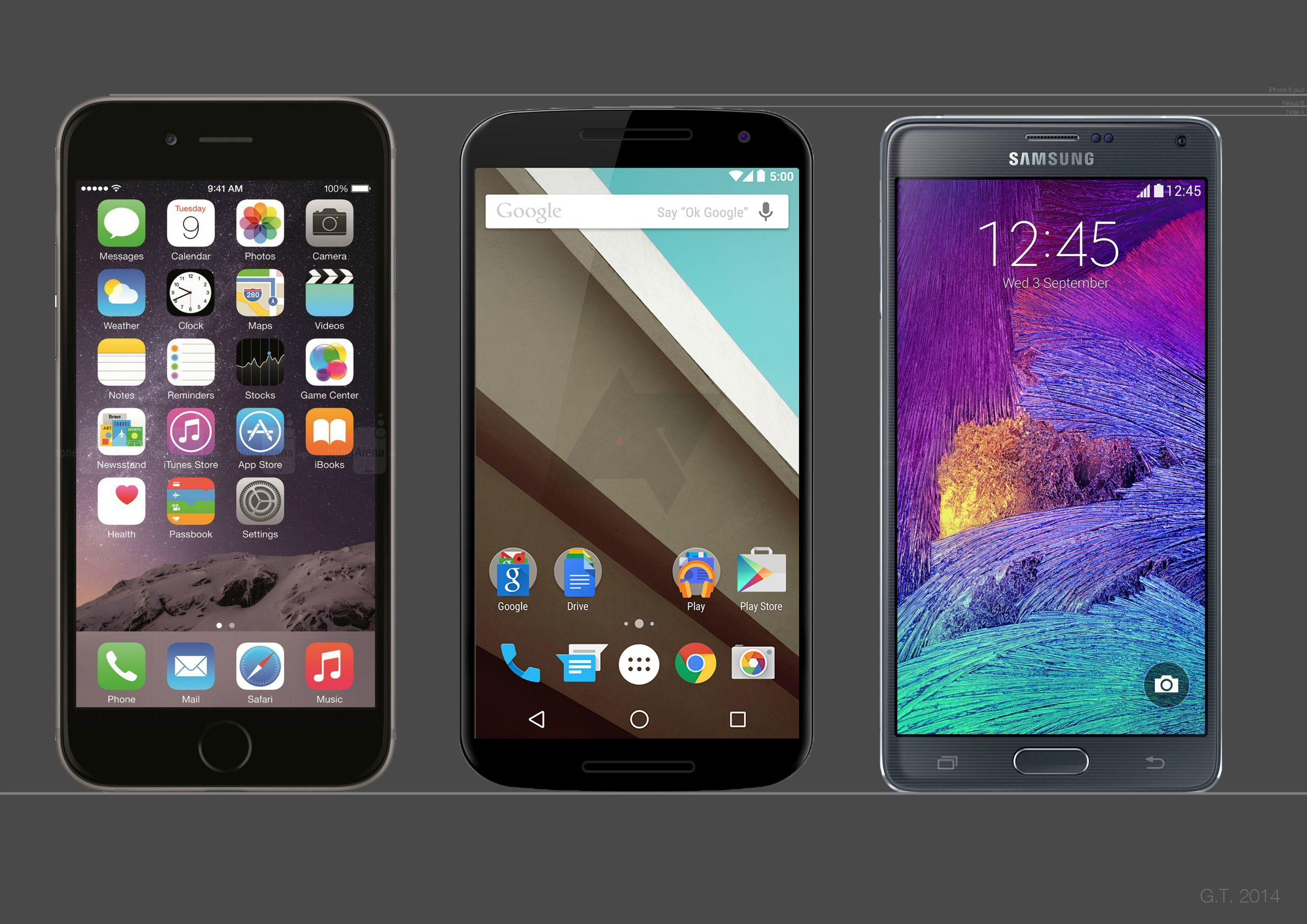 smartphone grands ecrans succes