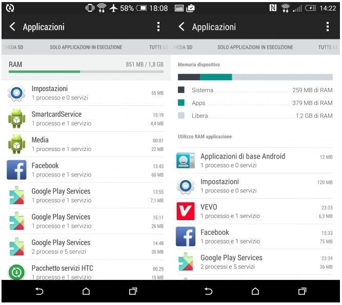 HTC One M8 Android Lollipop