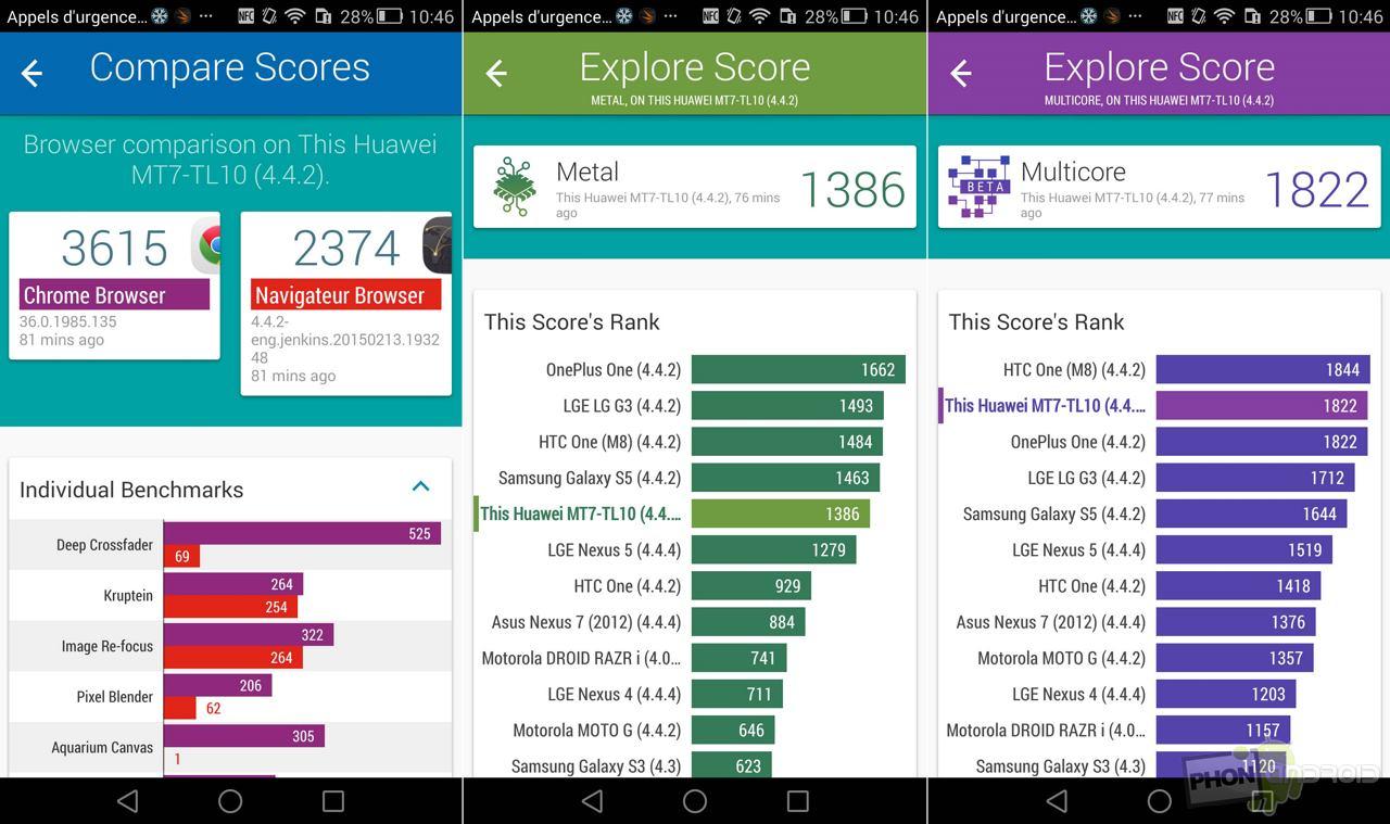 huawei ascend mate 7 gold navigateur web