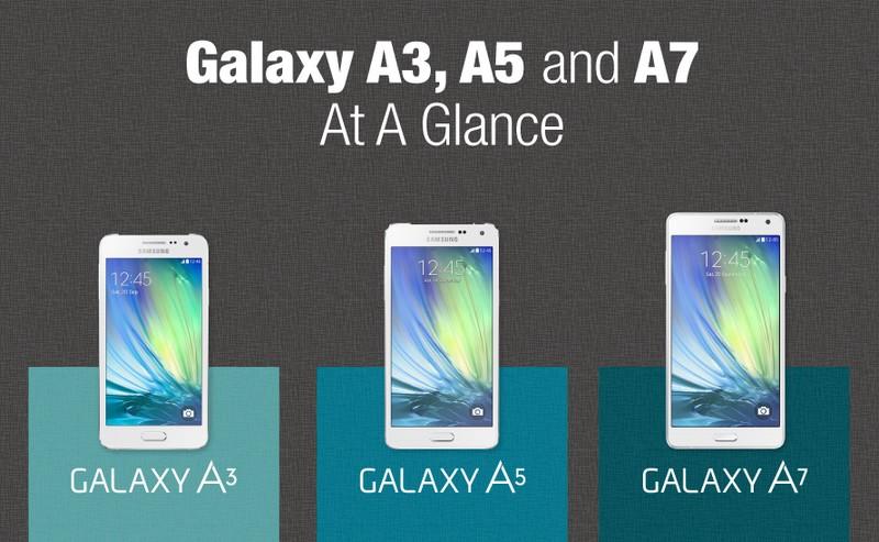 galaxy a3 vs galaxy a5 vs galaxy a7  paratif des