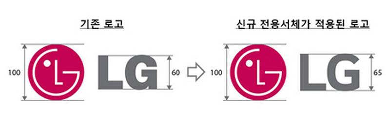 lg change logo dimensions