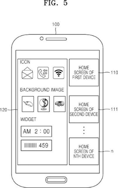 brevet Samsung TouchWiz