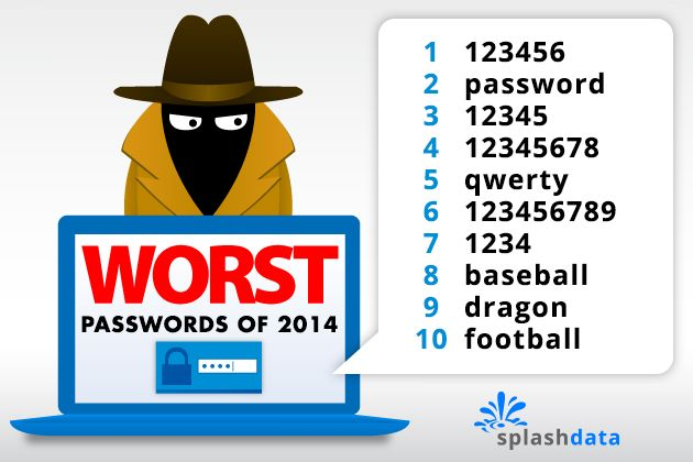 Top 10 des pires mots de passe de 2014 !