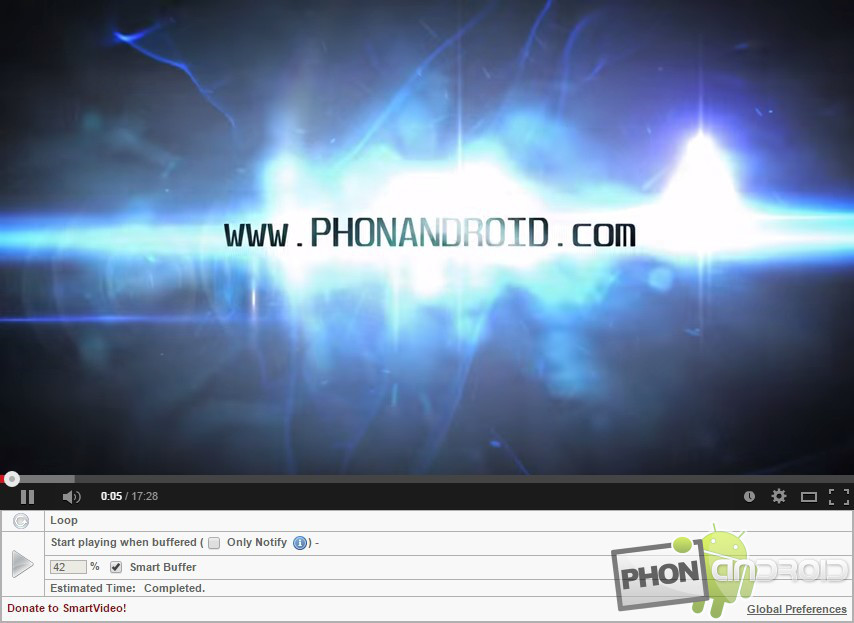 YouTube SmartVideo