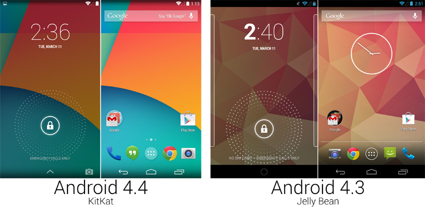 Android KitKat, les changements