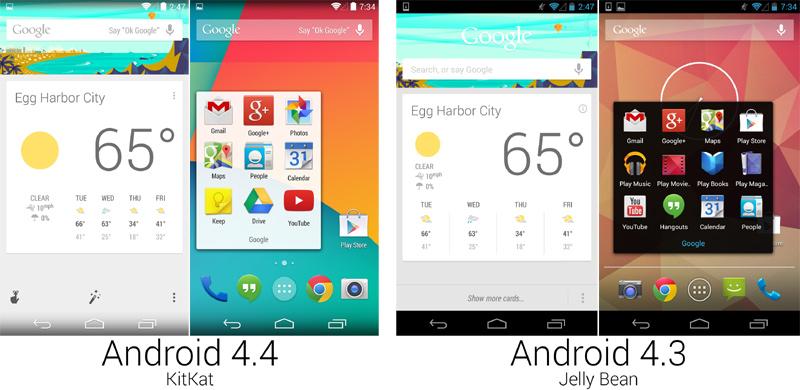 Android 4 KitKat, Google Now plus présent