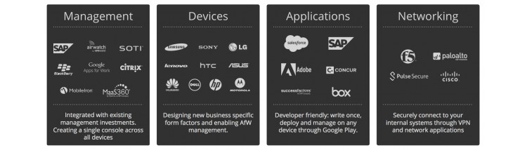 les partenaires d'Android for Work
