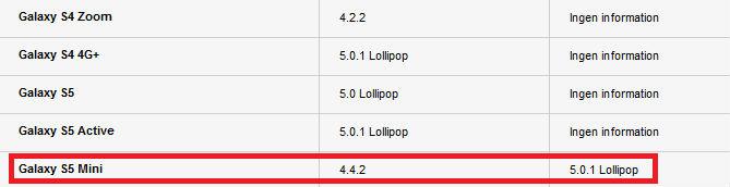 Android Lollipop Galaxy S5 Mini