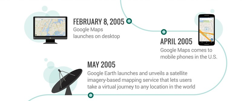 infographie google maps