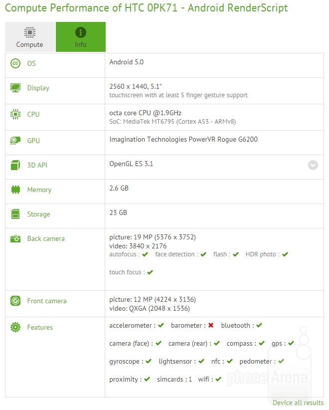 benchmark HTC 0PK71