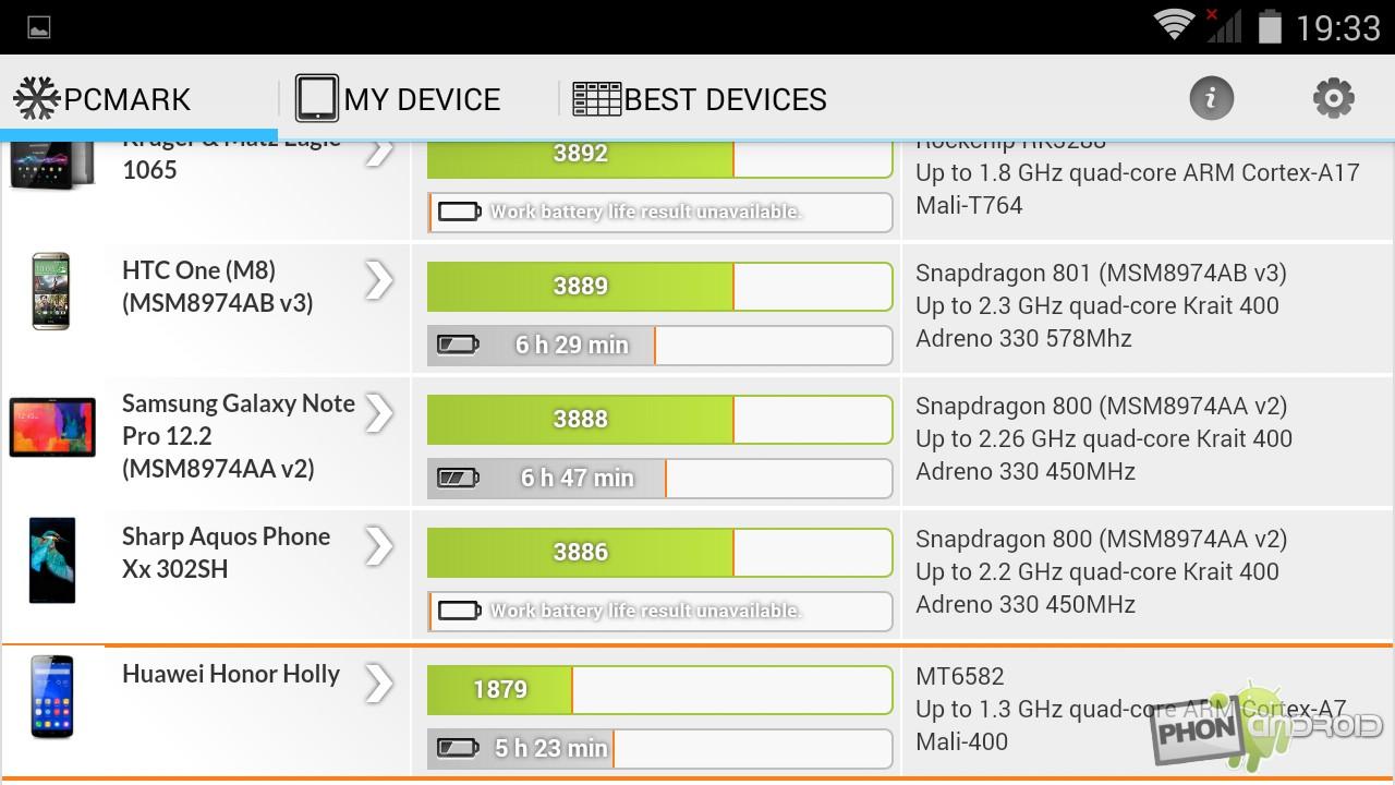 Huawei Honor Holly avec benchmark PC Mark