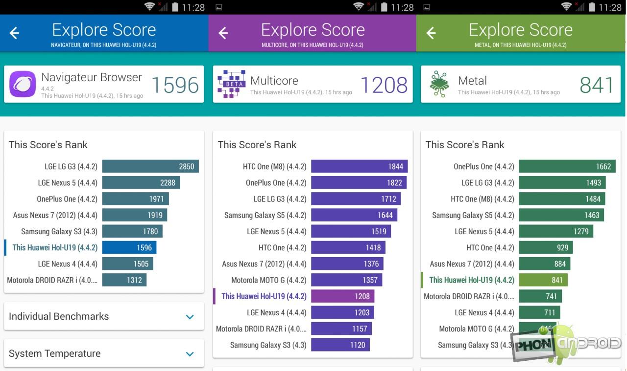 Huawei Honor Holly avec benchmark Vellamo