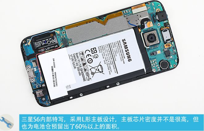 Galaxy S6 démontage batterie
