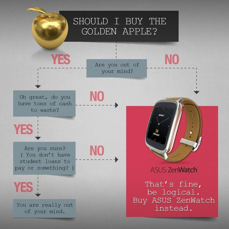 Asus Apple Watch
