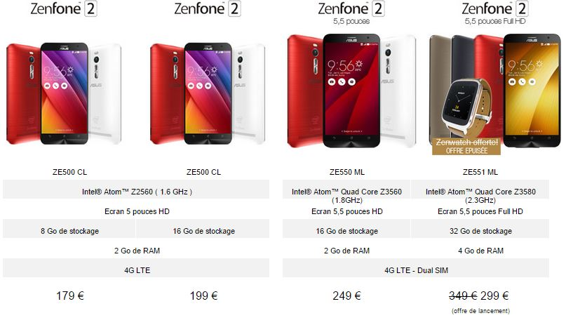 Zsus Zenfone 2 precommandes