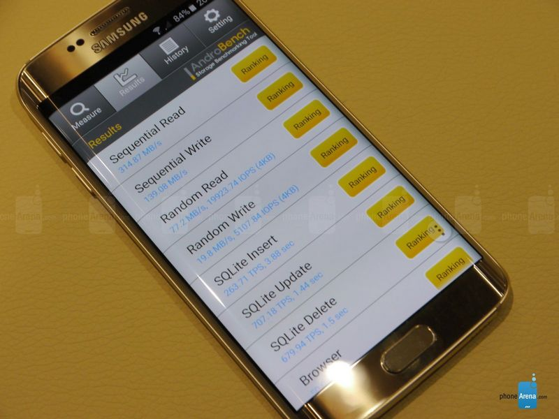 Galaxy S6 Edge Androbench