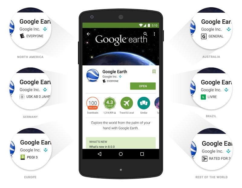 Google Play Store, et la classification par âges