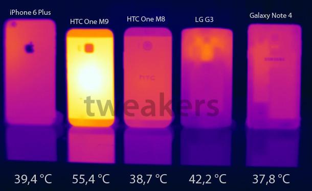 température HTC One M9