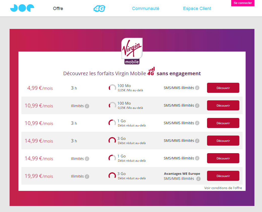 Joe Mobile, les offres Virgin Mobile
