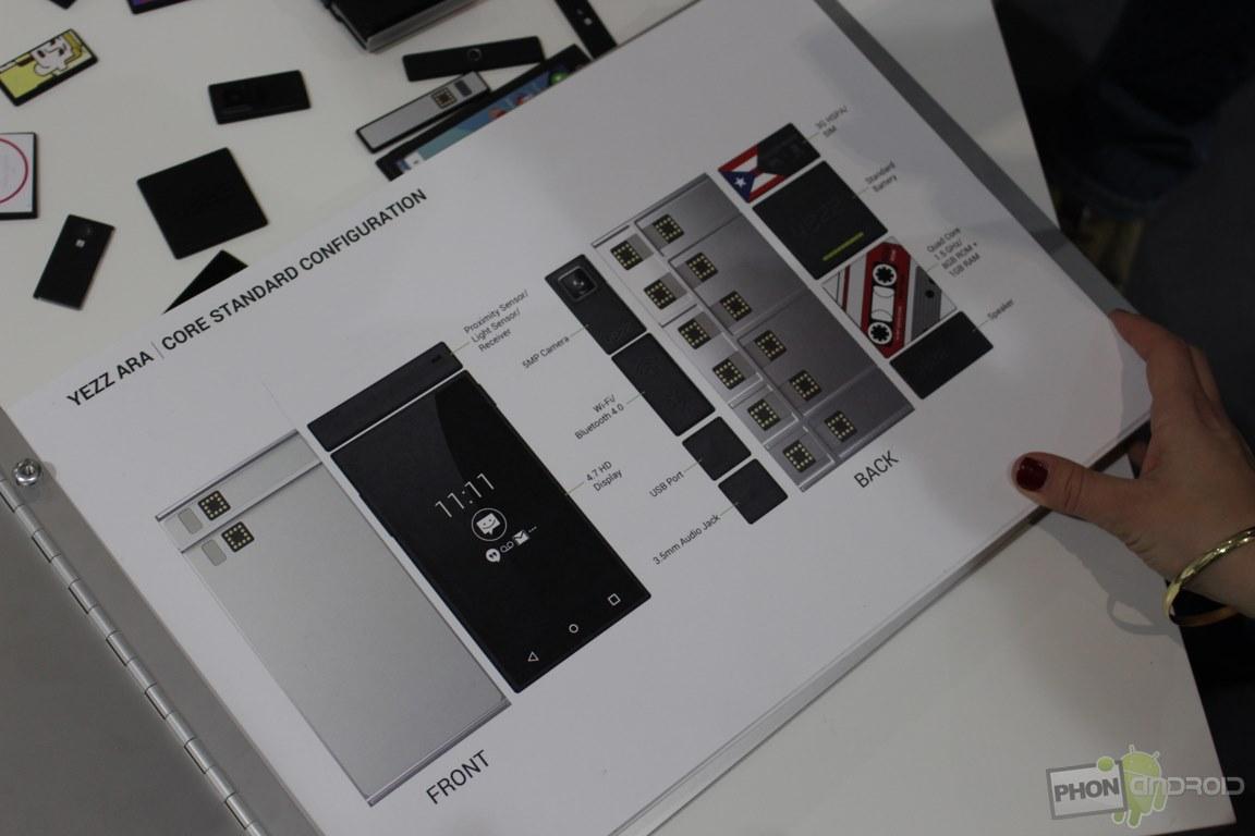 Project ARA, les concepts