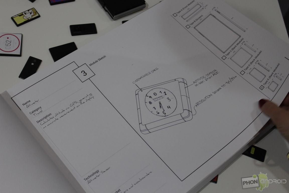 Project ARA, les schémas